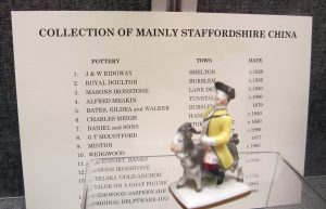 EXhibition of Staffordshire plates